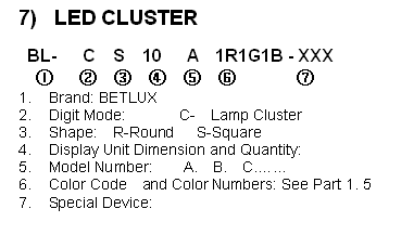 led cluster part no