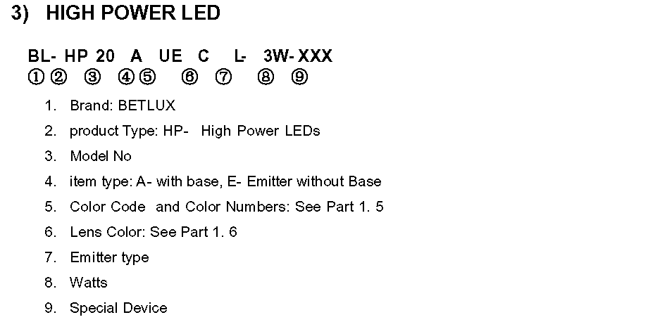 high power leds part no